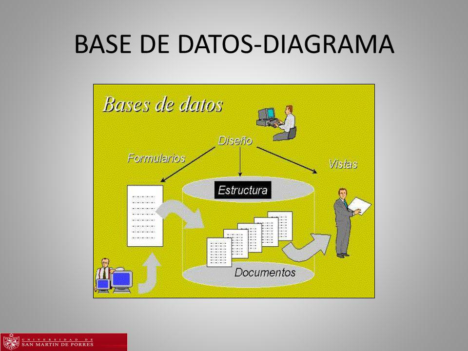 BASE DE DATOS-DIAGRAMA