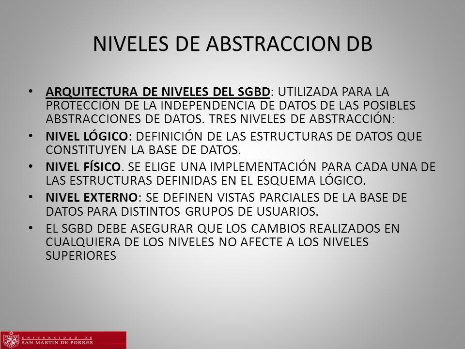 NIVELES DE ABSTRACCION DB ARQUITECTURA DE NIVELES DEL SGBD: UTILIZADA PARA LA PROTECCIÓN DE LA INDEPENDENCIA DE DATOS DE LAS POSIBLES ABSTRACCIONES DE DATOS.