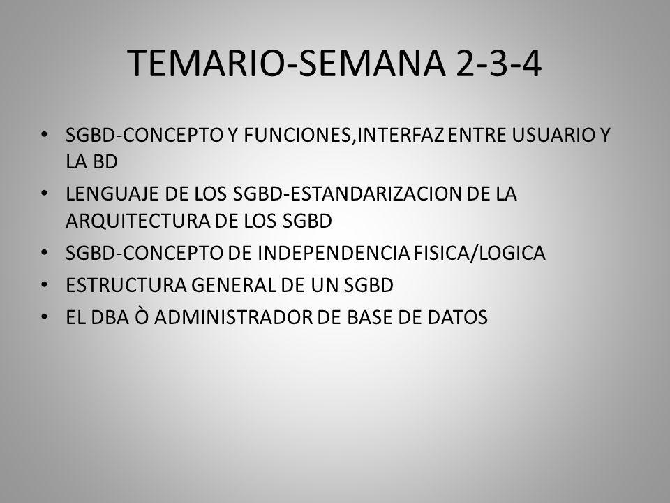 TEMARIO-SEMANA 2-3-4 SGBD-CONCEPTO Y FUNCIONES,INTERFAZ ENTRE USUARIO Y LA BD LENGUAJE DE LOS SGBD-ESTANDARIZACION DE LA ARQUITECTURA DE LOS SGBD SGBD-CONCEPTO DE INDEPENDENCIA FISICA/LOGICA ESTRUCTURA GENERAL DE UN SGBD EL DBA Ò ADMINISTRADOR DE BASE DE DATOS