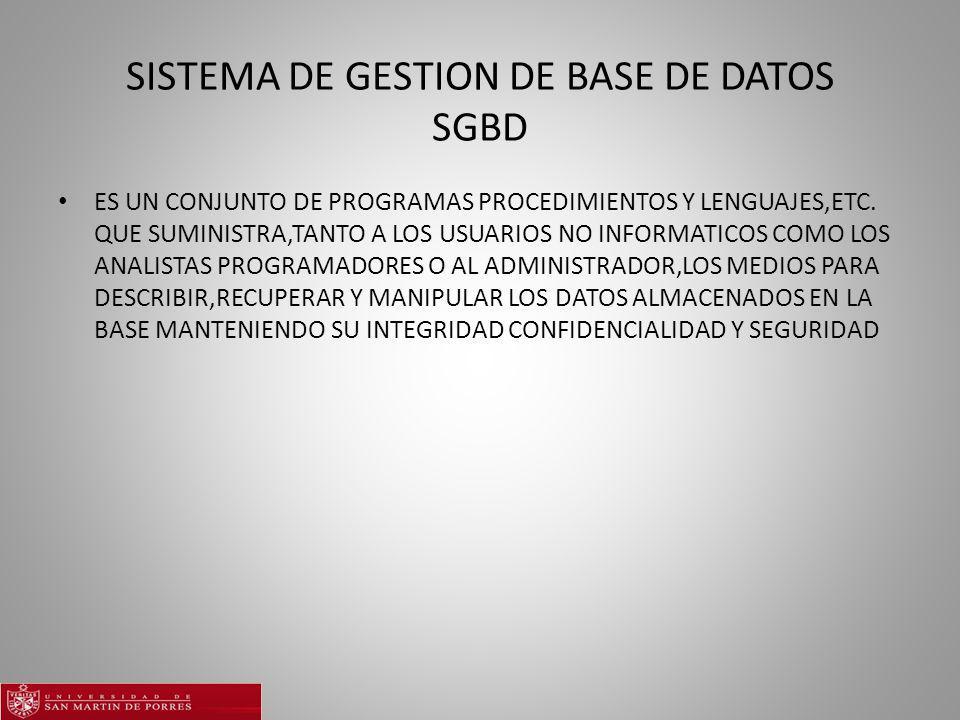 SISTEMA DE GESTION DE BASE DE DATOS SGBD ES UN CONJUNTO DE PROGRAMAS PROCEDIMIENTOS Y LENGUAJES,ETC.