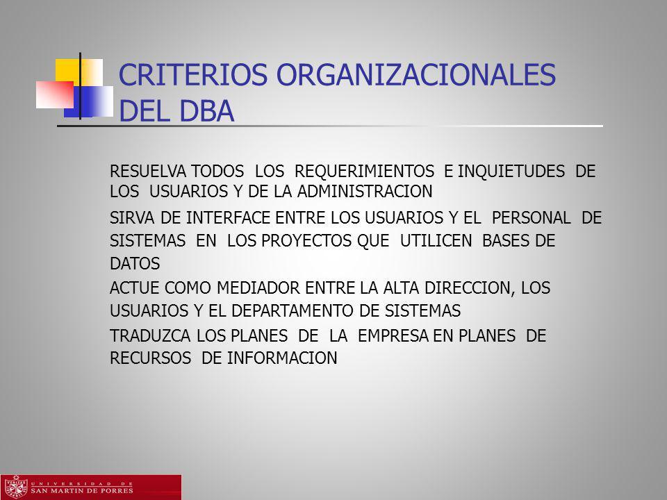 CRITERIOS ORGANIZACIONALES DEL DBA RESUELVA TODOS LOS REQUERIMIENTOS E INQUIETUDES DE LOS USUARIOS Y DE LA ADMINISTRACION SIRVA DE INTERFACE ENTRE LOS USUARIOS Y EL PERSONAL DE SISTEMAS EN LOS PROYECTOS QUE UTILICEN BASES DE DATOS ACTUE COMO MEDIADOR ENTRE LA ALTA DIRECCION, LOS USUARIOS Y EL DEPARTAMENTO DE SISTEMAS TRADUZCA LOS PLANES DE LA EMPRESA EN PLANES DE RECURSOS DE INFORMACION