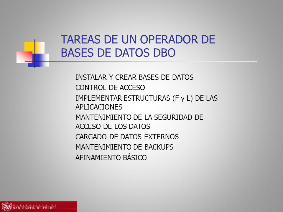 BASES DE DATOS DBO TAREAS DE UN OPERADOR DE INSTALAR Y CREAR BASES DE DATOS CONTROL DE ACCESO IMPLEMENTAR ESTRUCTURAS (F y L) DE LAS APLICACIONES MANTENIMIENTO DE LA SEGURIDAD DE ACCESO DE LOS DATOS CARGADO DE DATOS EXTERNOS MANTENIMIENTO DE BACKUPS AFINAMIENTO BÁSICO