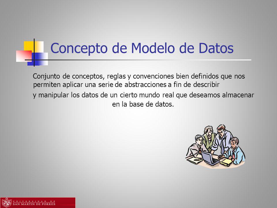 Concepto de Modelo de Datos Conjunto de conceptos, reglas y convenciones bien definidos que nos permiten aplicar una serie de abstracciones a fin de describir y manipular los datos de un cierto mundo real que deseamos almacenar en la base de datos.