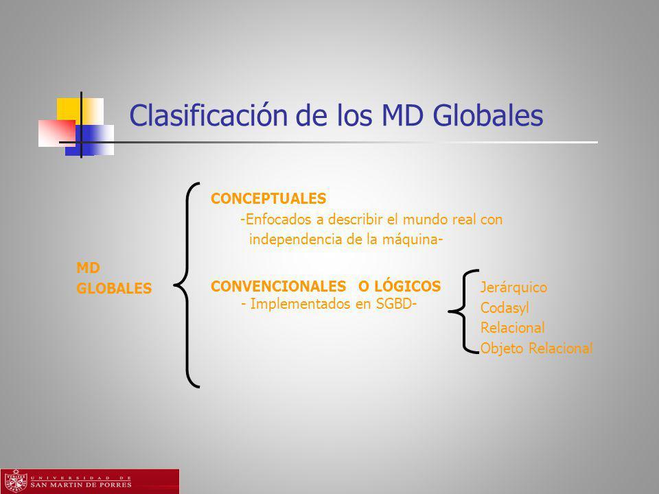 Clasificación de los MD Globales CONCEPTUALES -Enfocados a describir el mundo real con independencia de la máquina- MD GLOBALES CONVENCIONALES O LÓGICOS Jerárquico Codasyl Relacional Objeto Relacional - Implementados en SGBD-