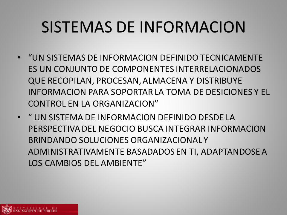 SISTEMAS DE INFORMACION UN SISTEMAS DE INFORMACION DEFINIDO TECNICAMENTE ES UN CONJUNTO DE COMPONENTES INTERRELACIONADOS QUE RECOPILAN, PROCESAN, ALMACENA Y DISTRIBUYE INFORMACION PARA SOPORTAR LA TOMA DE DESICIONES Y EL CONTROL EN LA ORGANIZACION UN SISTEMA DE INFORMACION DEFINIDO DESDE LA PERSPECTIVA DEL NEGOCIO BUSCA INTEGRAR INFORMACION BRINDANDO SOLUCIONES ORGANIZACIONAL Y ADMINISTRATIVAMENTE BASADADOS EN TI, ADAPTANDOSE A LOS CAMBIOS DEL AMBIENTE