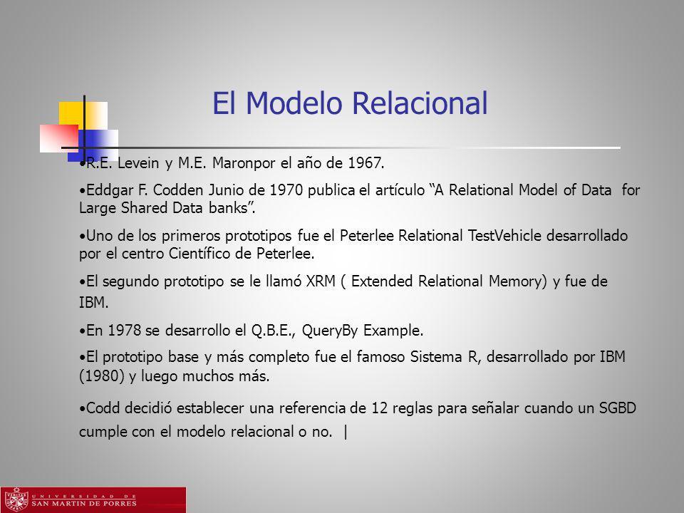 El Modelo Relacional R.E.Levein y M.E. Maronpor el año de 1967.