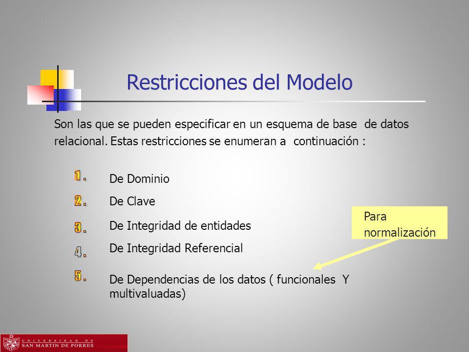 Restricciones del Modelo Para normalización Son las que se pueden especificar en un esquema de base de datos relacional.