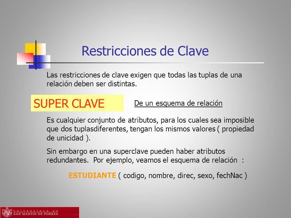 Restricciones de Clave SUPER CLAVE Las restricciones de clave exigen que todas las tuplas de una relación deben ser distintas.