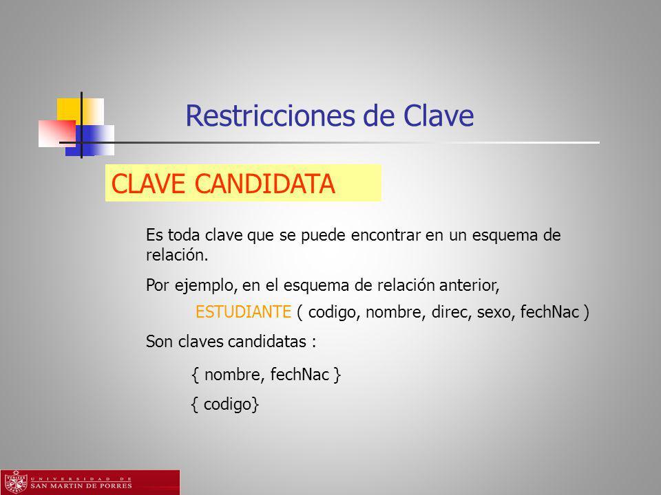 Restricciones de Clave CLAVE CANDIDATA Es toda clave que se puede encontrar en un esquema de relación.