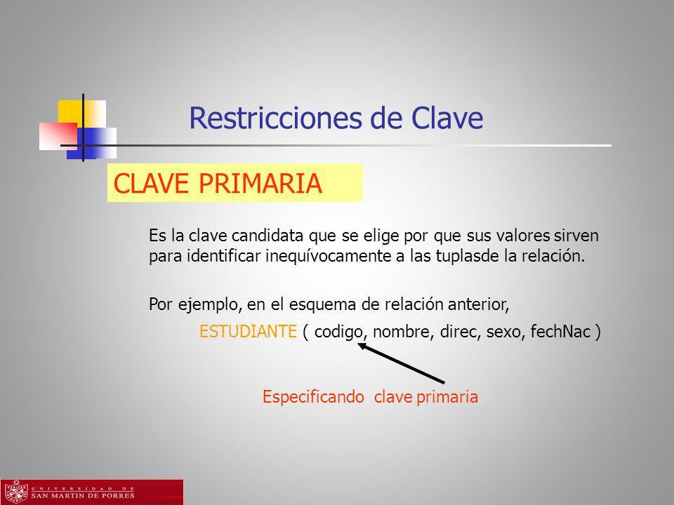 Restricciones de Clave CLAVE PRIMARIA Es la clave candidata que se elige por que sus valores sirven para identificar inequívocamente a las tuplasde la relación.
