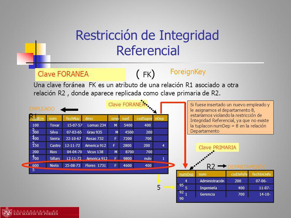 Referencial ForeignKey ( FK ) Clave FORANEA Restricción de Integridad Una clave foránea FK es un atributo de una relación R1 asociado a otra relación R2, donde aparece replicada como clave primaria de R2.
