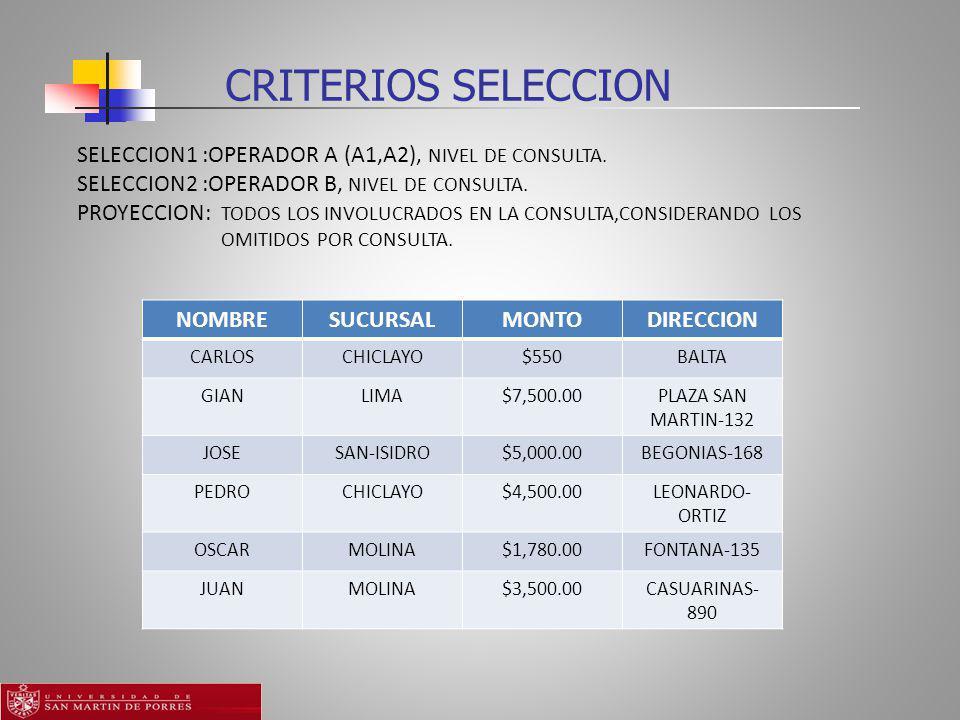 CRITERIOS SELECCION SELECCION1 :OPERADOR A (A1,A2), NIVEL DE CONSULTA.