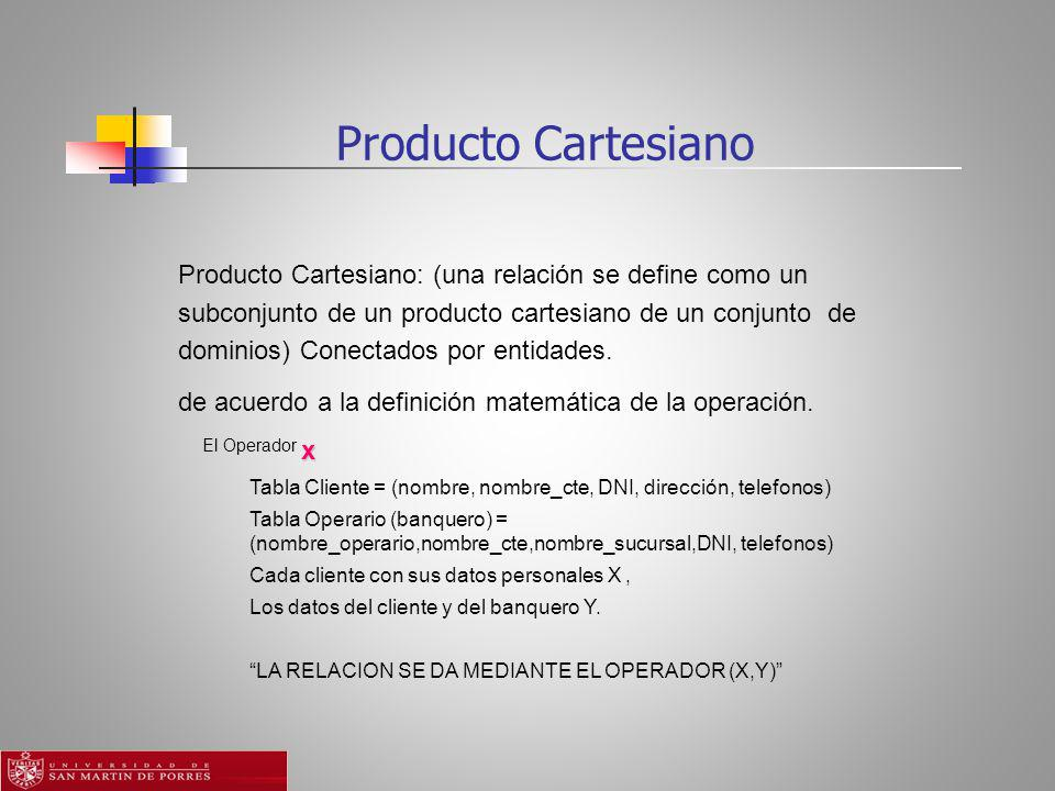 Producto Cartesiano Producto Cartesiano: (una relación se define como un subconjunto de un producto cartesiano de un conjunto de dominios) Conectados por entidades.