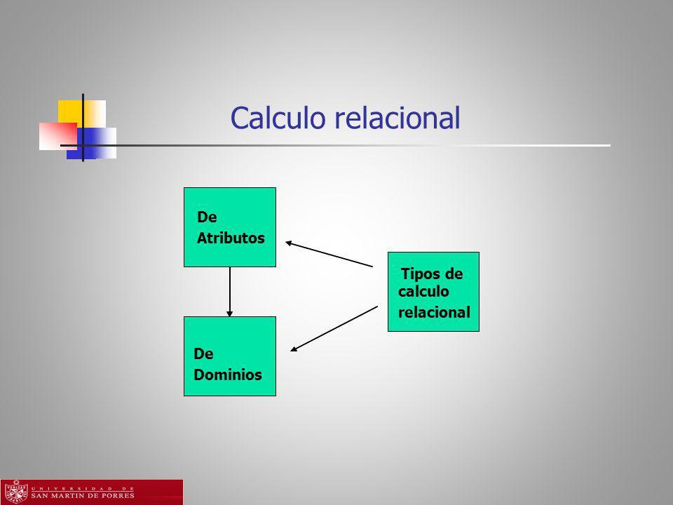 Calculo relacional Tipos de calculo relacional De Atributos De Dominios