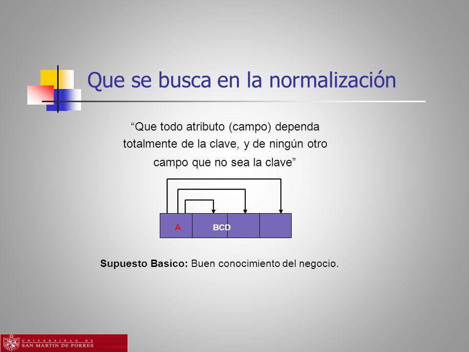 Que se busca en la normalización A BCD Que todo atributo (campo) dependa totalmente de la clave, y de ningún otro campo que no sea la clave Supuesto Basico: Buen conocimiento del negocio.