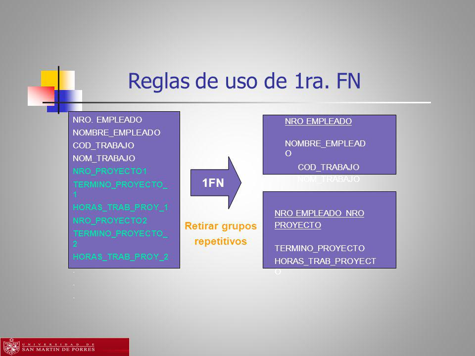 Reglas de uso de 1ra.FN NRO.
