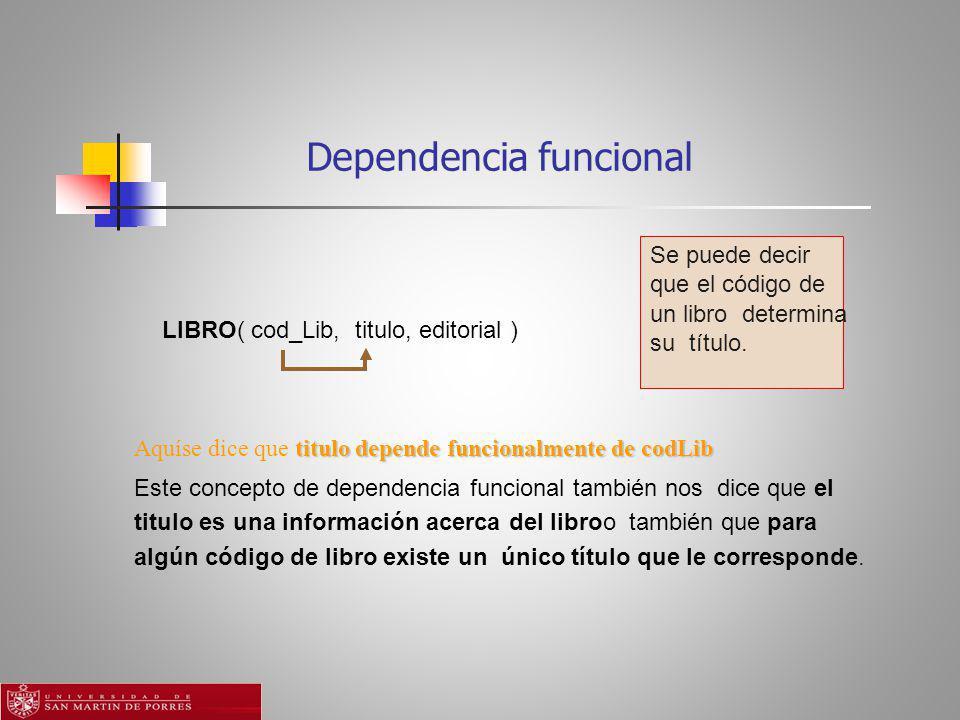 Dependencia funcional Se puede decir que el código de un libro determina su título.