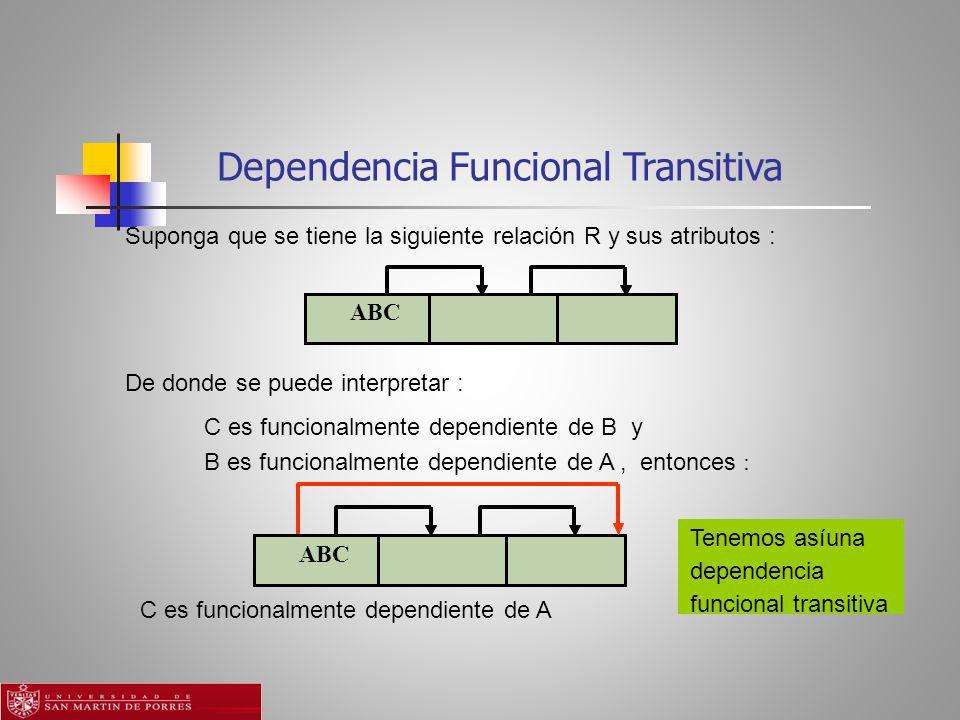 Dependencia Funcional Transitiva Suponga que se tiene la siguiente relación R y sus atributos : Tenemos asíuna dependencia funcional transitiva ABC De donde se puede interpretar : C es funcionalmente dependiente de B y B es funcionalmente dependiente de A, entonces : C es funcionalmente dependiente de A