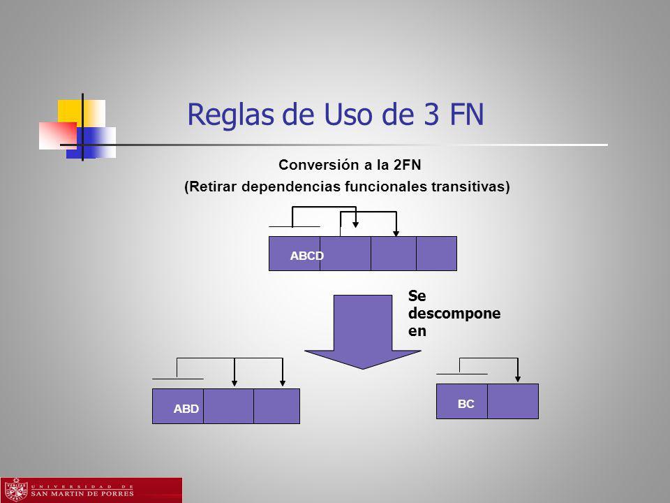 Reglas de Uso de 3 FN Conversión a la 2FN ABCD ABD Se descompone en BC (Retirar dependencias funcionales transitivas)