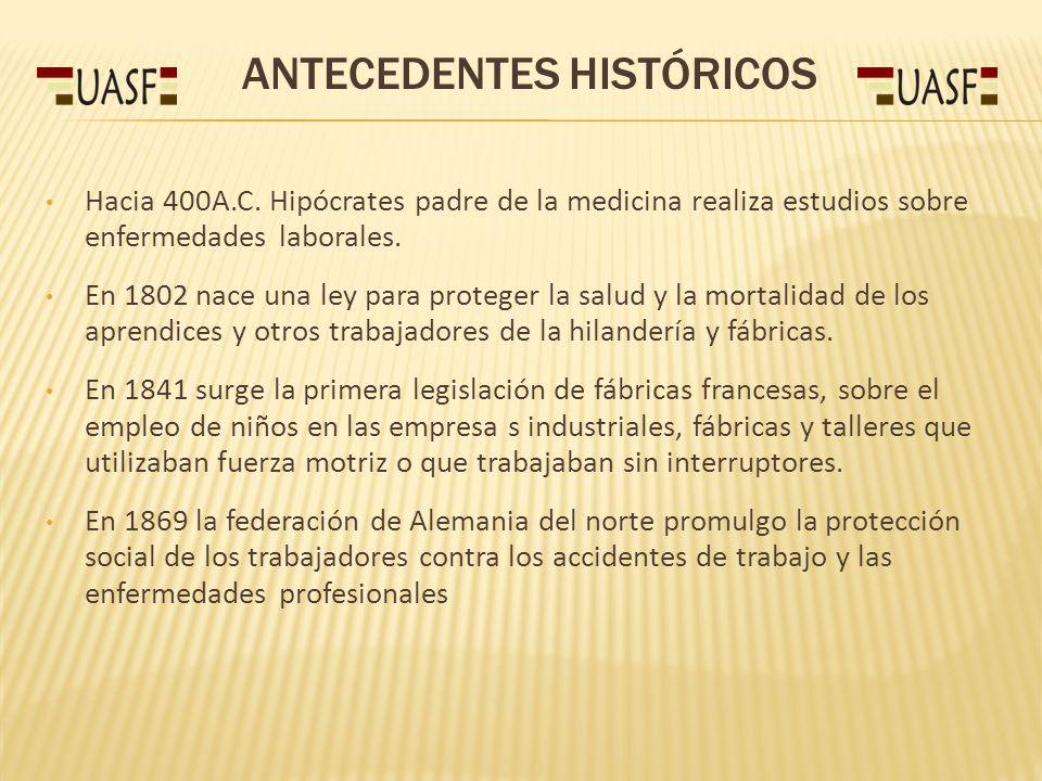 ANTECEDENTES HISTÓRICOS Hacia 400A.C.