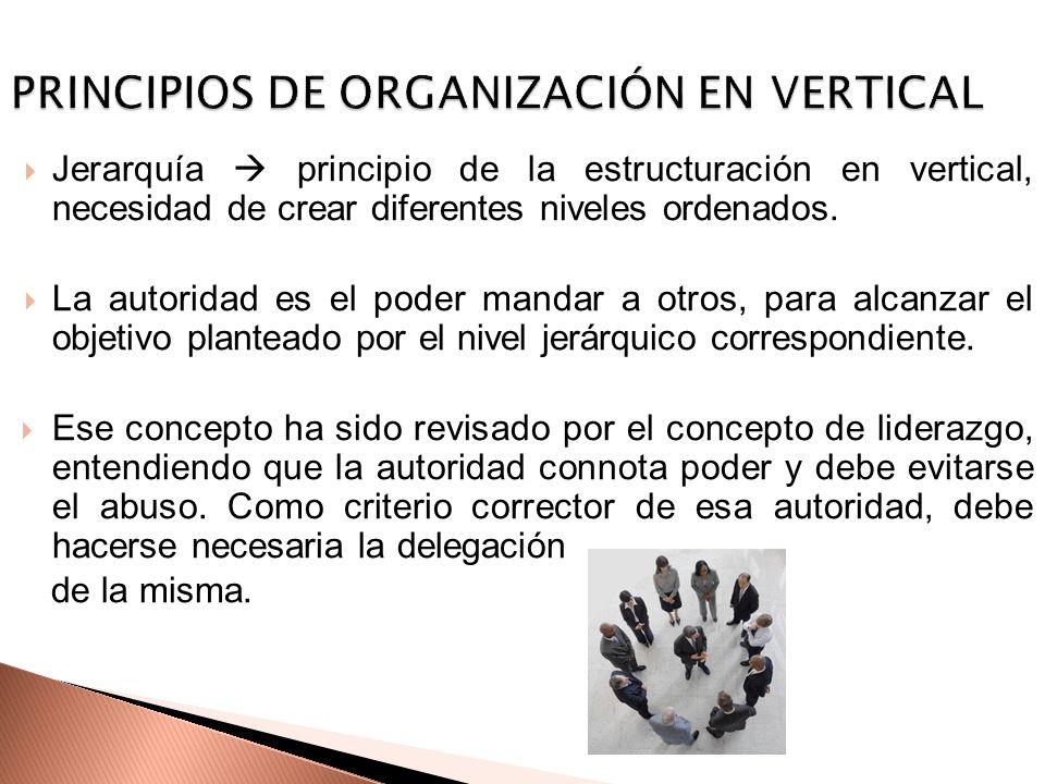 Jerarquía principio de la estructuración en vertical, necesidad de crear diferentes niveles ordenados. La autoridad es el poder mandar a otros, para a