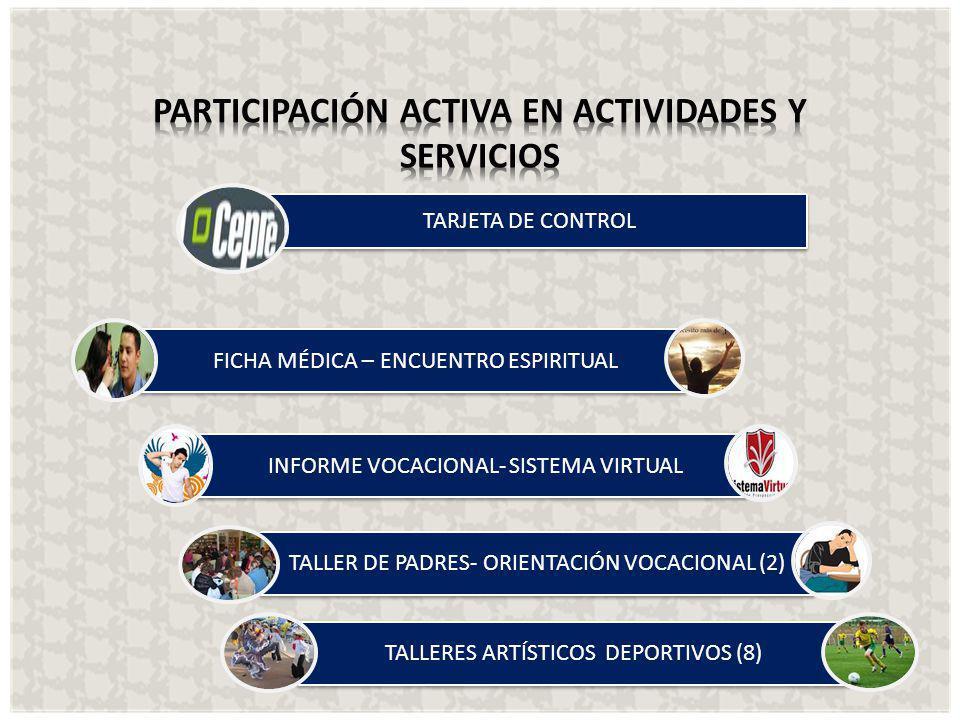 TARJETA DE CONTROL INFORME VOCACIONAL- SISTEMA VIRTUAL TALLER DE PADRES- ORIENTACIÓN VOCACIONAL (2) TALLERES ARTÍSTICOS DEPORTIVOS (8) FICHA MÉDICA – ENCUENTRO ESPIRITUAL