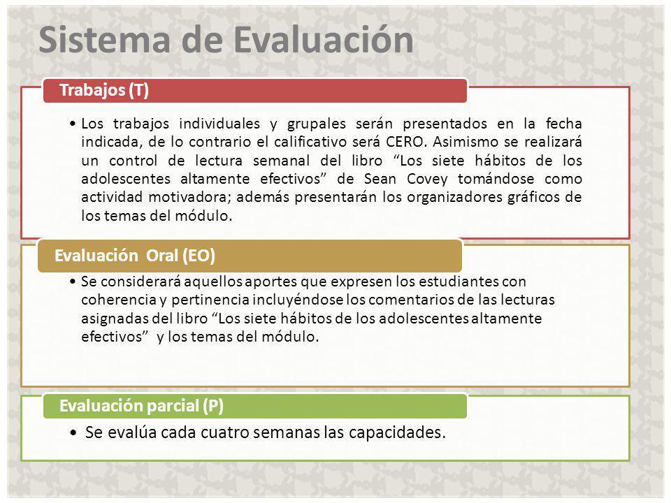 Los trabajos individuales y grupales serán presentados en la fecha indicada, de lo contrario el calificativo será CERO.