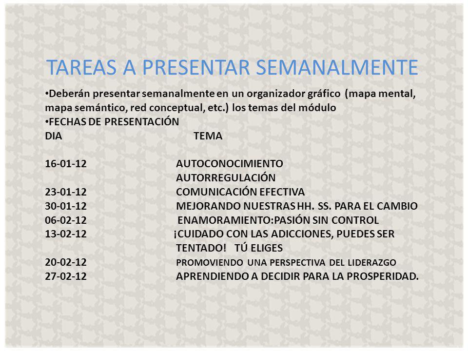 TAREAS A PRESENTAR SEMANALMENTE Deberán presentar semanalmente en un organizador gráfico (mapa mental, mapa semántico, red conceptual, etc.) los temas del módulo FECHAS DE PRESENTACIÓN DIA TEMA 16-01-12 AUTOCONOCIMIENTO AUTORREGULACIÓN 23-01-12 COMUNICACIÓN EFECTIVA 30-01-12 MEJORANDO NUESTRAS HH.