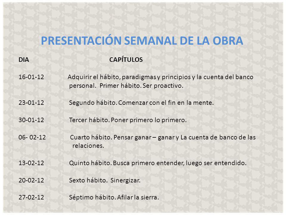 PRESENTACIÓN SEMANAL DE LA OBRA DIA CAPÍTULOS 16-01-12 Adquirir el hábito, paradigmas y principios y la cuenta del banco personal.