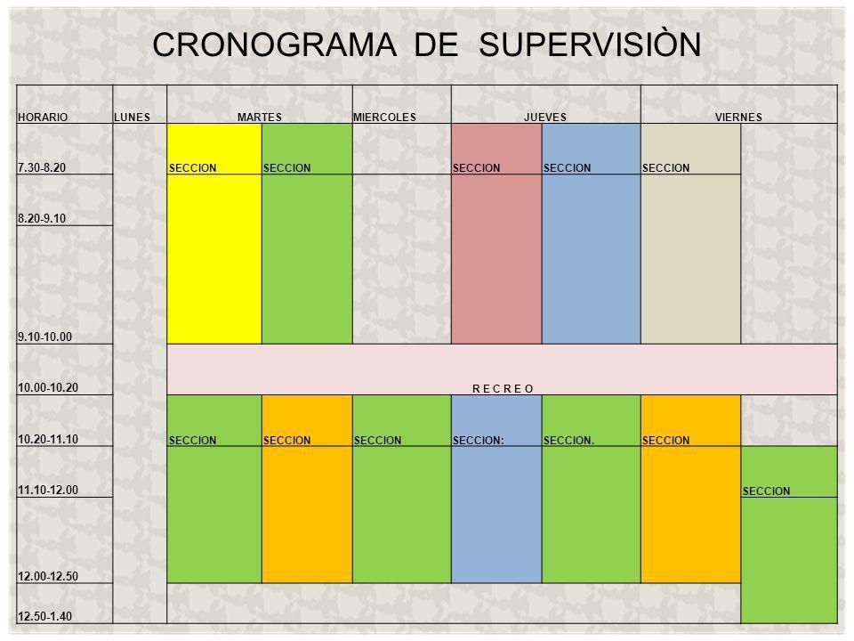CRONOGRAMA DE SUPERVISIÒN HORARIOLUNESMARTESMIERCOLESJUEVESVIERNES 7.30-8.20 SECCION 8.20-9.10 9.10-10.00 10.00-10.20 R E C R E O 10.20-11.10 SECCION SECCION:SECCION.SECCION 11.10-12.00 SECCION 12.00-12.50 12.50-1.40