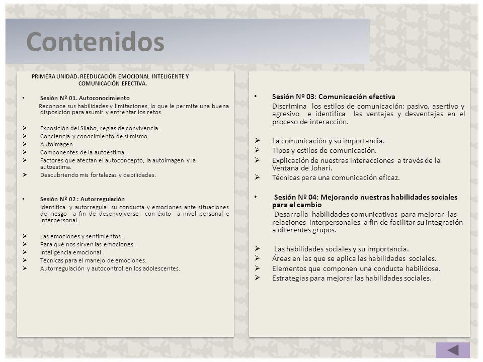 PRIMERA UNIDAD.REEDUCACIÓN EMOCIONAL INTELIGENTE Y COMUNICACIÓN EFECTIVA.