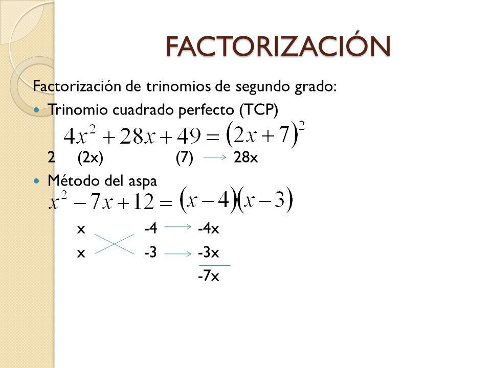 FACTORIZACIÓN Factorización de trinomios de segundo grado: Trinomio cuadrado perfecto (TCP) 2(2x)(7) 28x Método del aspa x -4 -4x x -3 -3x -7x