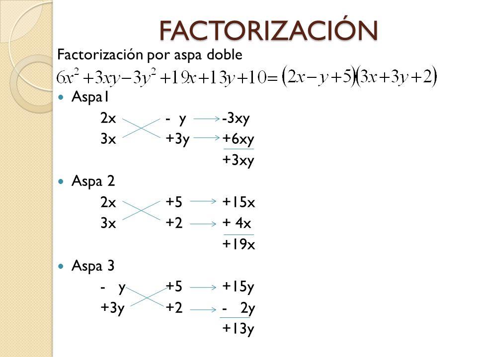 FACTORIZACIÓN Factorización por aspa doble Aspa1 2x - y -3xy 3x +3y +6xy +3xy Aspa 2 2x +5 +15x 3x +2 + 4x +19x Aspa 3 - y +5 +15y +3y +2 - 2y +13y