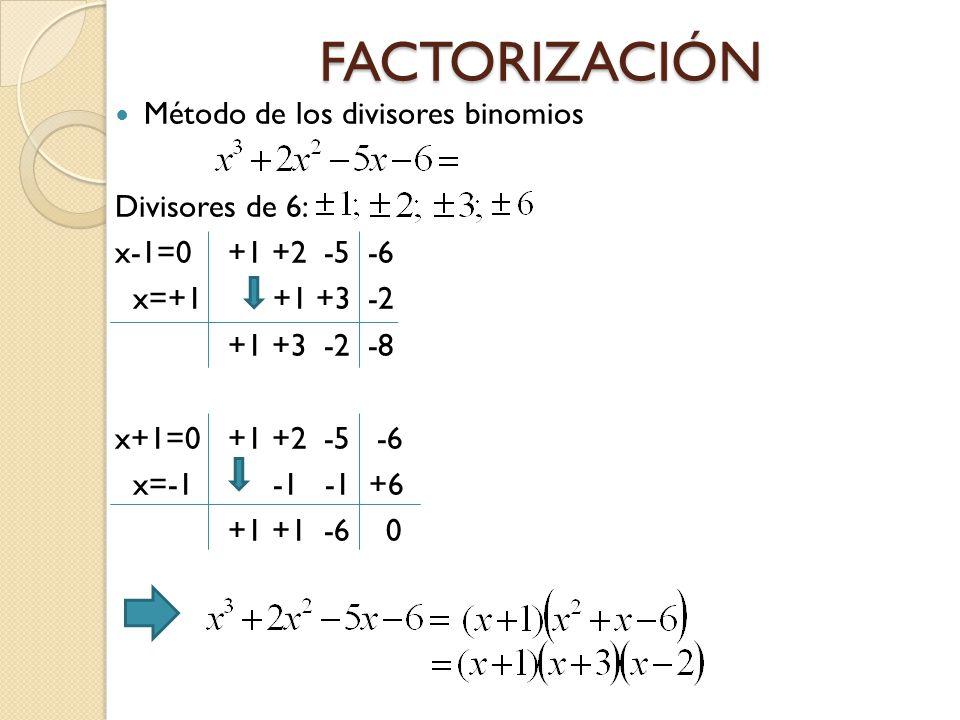 FACTORIZACIÓN Método de los divisores binomios Divisores de 6: x-1=0 +1 +2 -5 -6 x=+1 +1 +3 -2 +1 +3 -2 -8 x+1=0 +1 +2 -5 -6 x=-1 -1 -1 +6 +1 +1 -6 0