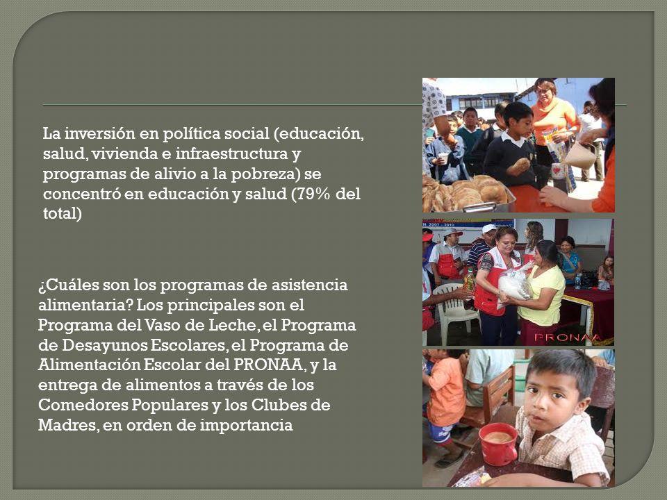 Dentro de los esfuerzos desarrollados por el Estado en los últimos años para combatir la pobreza y la pobreza extrema destacan los programas de asiste
