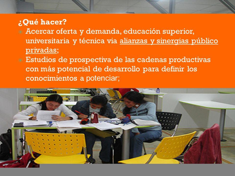 Educación 1.Infancia 2.Educación Rural 3.Evaluación del Desempeño y Carrera Magisterial 4.Gestión Educativa 5.Educación Superior 6.Educación y Producc
