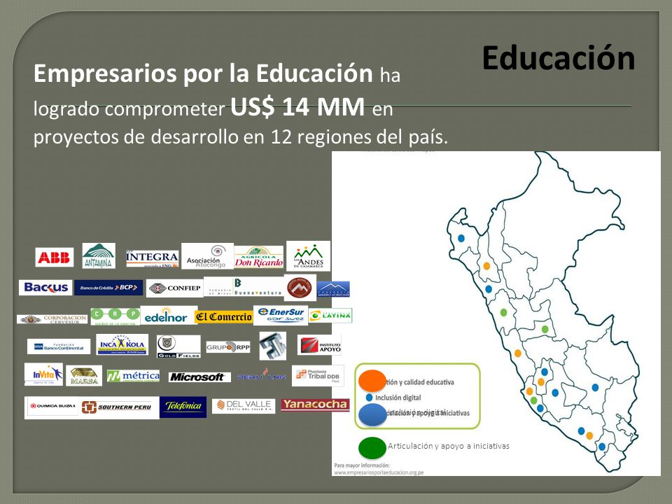 Empresarios por la Educación ha logrado comprometer US$ 14 MM en proyectos de desarrollo en 12 regiones del país.