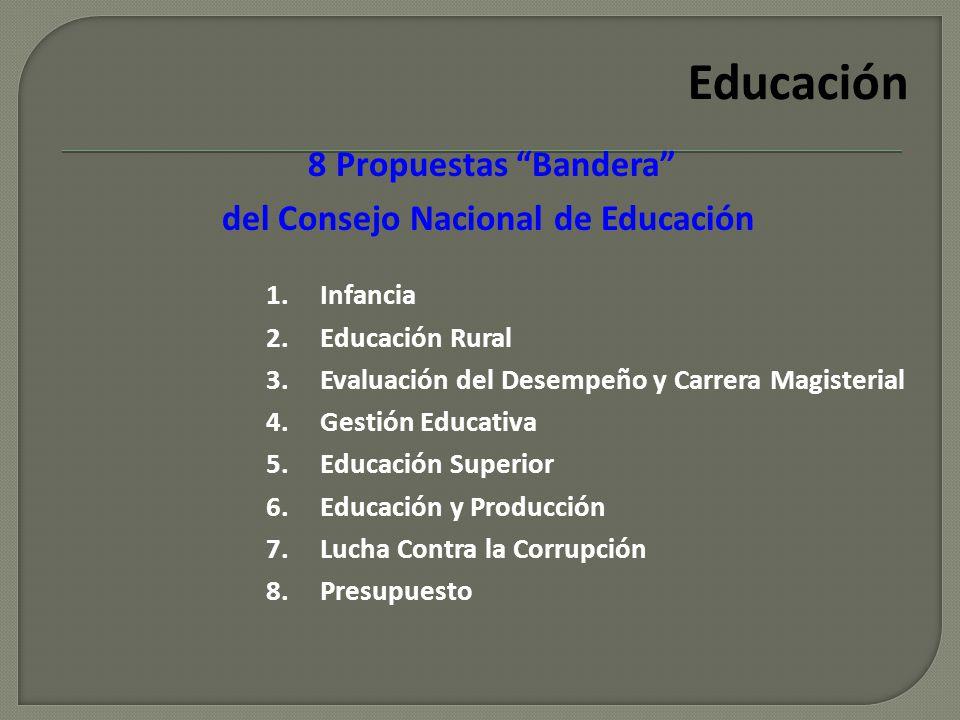 Educación 20 en mate del BCP. One Laptop per child, Leer del BVA Continental Fe y Alegría SENATI TECSUP