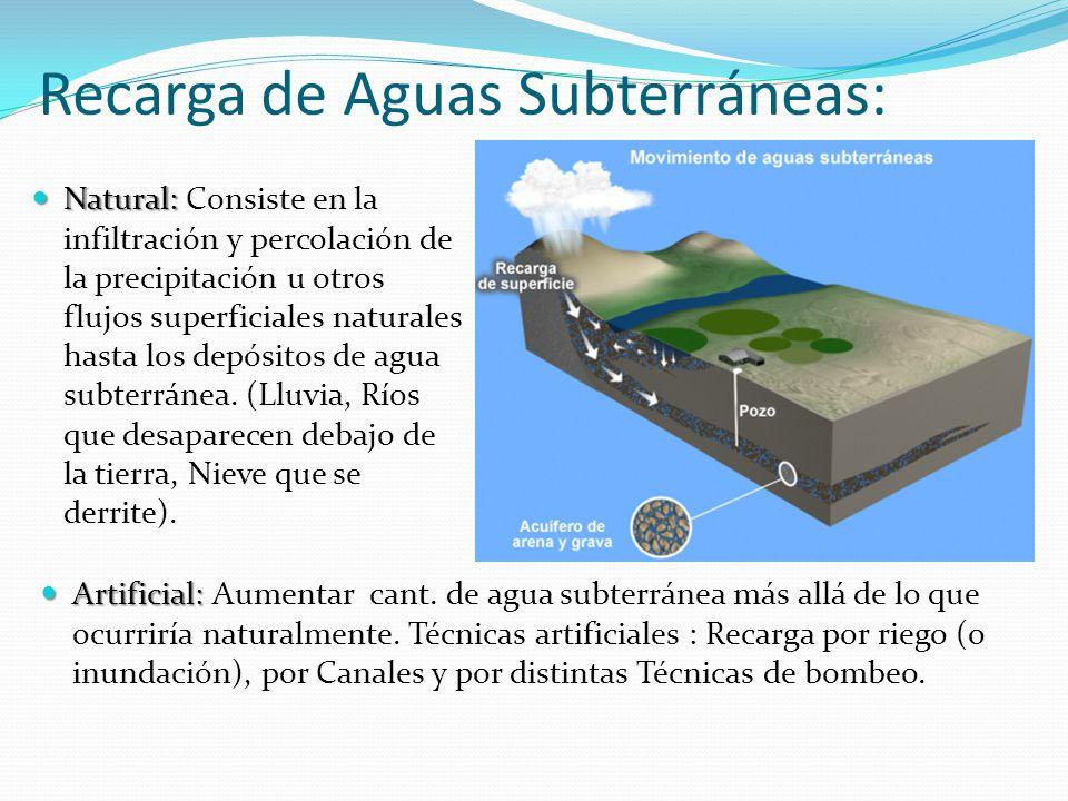 Natural: Natural: Consiste en la infiltración y percolación de la precipitación u otros flujos superficiales naturales hasta los depósitos de agua sub