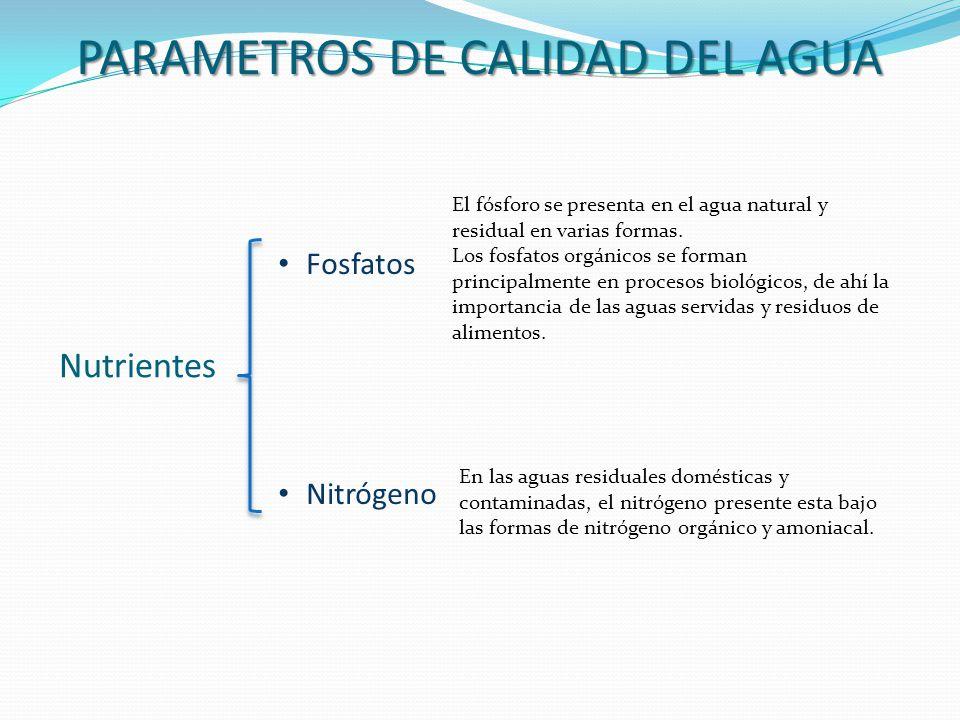 PARAMETROS DE CALIDAD DEL AGUA Nutrientes Fosfatos Nitrógeno El fósforo se presenta en el agua natural y residual en varias formas. Los fosfatos orgán