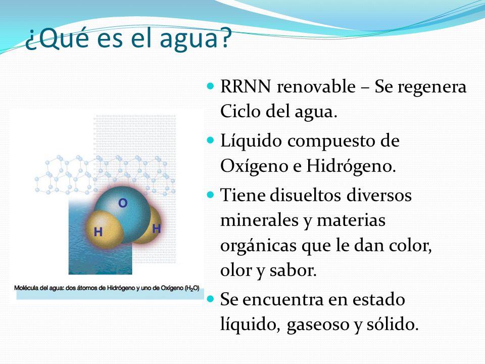 ¿Qué es el agua? RRNN renovable – Se regenera Ciclo del agua. Líquido compuesto de Oxígeno e Hidrógeno. Tiene disueltos diversos minerales y materias