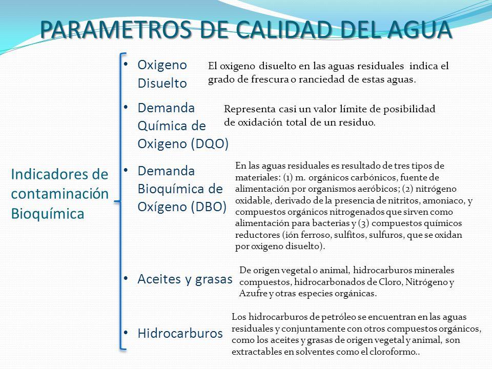 PARAMETROS DE CALIDAD DEL AGUA Indicadores de contaminación Bioquímica Oxigeno Disuelto Demanda Química de Oxigeno (DQO) Demanda Bioquímica de Oxígeno