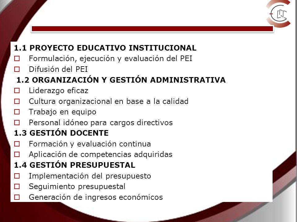 Dimensión Gestión Institucional 1.1 PROYECTO EDUCATIVO INSTITUCIONAL Formulación, ejecución y evaluación del PEI Difusión del PEI 1.2 ORGANIZACIÓN Y GESTIÓN ADMINISTRATIVA Liderazgo eficaz Cultura organizacional en base a la calidad Trabajo en equipo Personal idóneo para cargos directivos 1.3 GESTIÓN DOCENTE Formación y evaluación continua Aplicación de competencias adquiridas 1.4 GESTIÓN PRESUPUESTAL Implementación del presupuesto Seguimiento presupuestal Generación de ingresos económicos