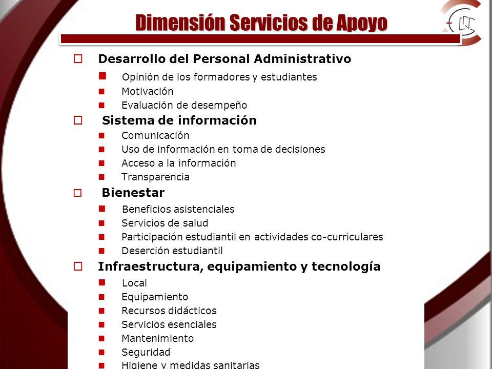 Dimensión Servicios de Apoyo Desarrollo del Personal Administrativo Opinión de los formadores y estudiantes Motivación Evaluación de desempeño Sistema