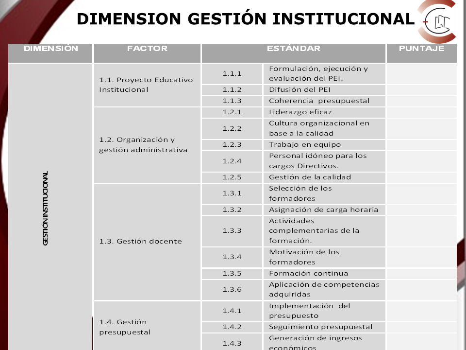 DIMENSION GESTIÓN INSTITUCIONAL