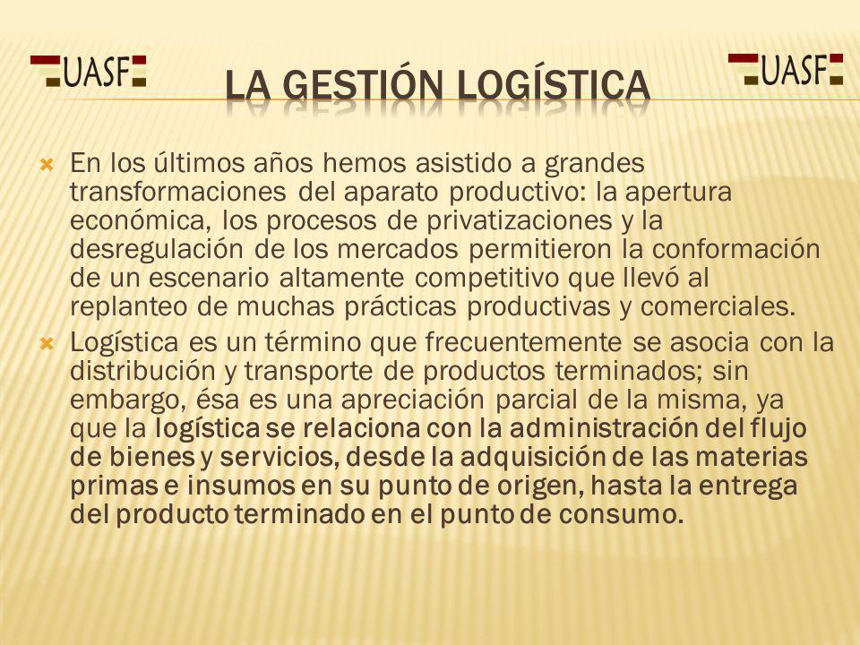 Inducción a la Gestión Logística TEMA: Inducción a la Gestión Logística Ing.