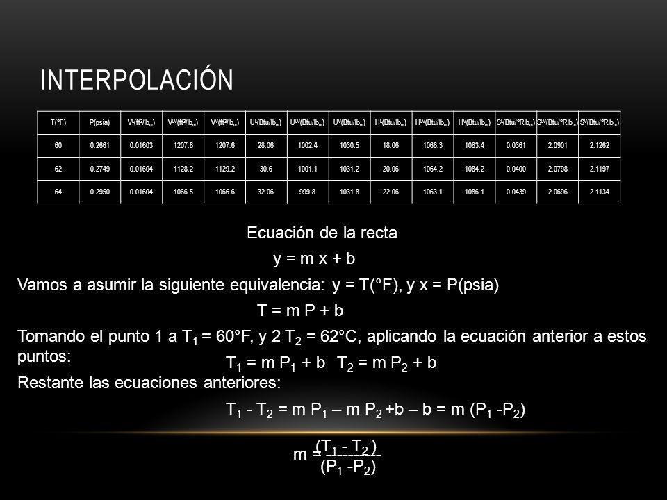 INTERPOLACIÓN Ecuación de la recta y = m x + b Vamos a asumir la siguiente equivalencia: y = T(°F), y x = P(psia) T = m P + b Tomando el punto 1 a T 1 = 60°F, y 2 T 2 = 62°C, aplicando la ecuación anterior a estos puntos: T 1 = m P 1 + bT 2 = m P 2 + b Restante las ecuaciones anteriores: T 1 - T 2 = m P 1 – m P 2 +b – b = m (P 1 -P 2 ) (T 1 - T 2 ) (P 1 -P 2 ) m = ---------- T(°F)P(psia)V L (ft 3 /lb m )V LV (ft 3 /lb m )V V (ft 3 /lb m )U L (Btu/lb m )U LV (Btu/lb m )U V (Btu/lb m )H L (Btu/lb m )H LV (Btu/lb m )H V (Btu/lb m )S L (Btu/°Rlb m )S LV (Btu/°Rlb m )S V (Btu/°Rlb m ) 600.26610.016031207.6 28.061002.41030.518.061066.31083.40.03612.09012.1262 620.27490.016041128.21129.230.61001.11031.220.061064.21084.20.04002.07982.1197 640.29500.016041066.51066.632.06999.81031.822.061063.11086.10.04392.06962.1134