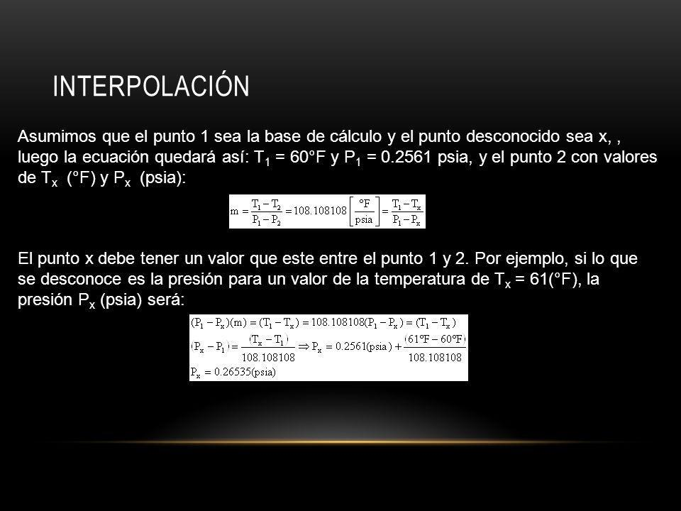 INTERPOLACIÓN Asumimos que el punto 1 sea la base de cálculo y el punto desconocido sea x,, luego la ecuación quedará así: T 1 = 60°F y P 1 = 0.2561 psia, y el punto 2 con valores de T x (°F) y P x (psia): El punto x debe tener un valor que este entre el punto 1 y 2.