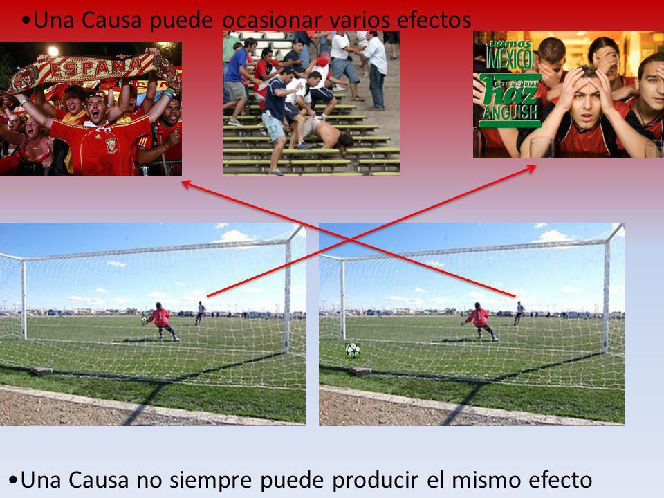 Una Causa puede ocasionar varios efectos Una Causa no siempre puede producir el mismo efecto