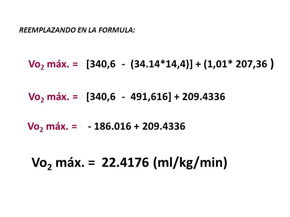 Vo 2 máx. == [340,6 -- (34.14*14,4)] + (1,01* 207,36 ) Vo 2 máx. == [340,6 -- 491,616] + 209.4336 Vo 2 máx. == - 186.016 + 209.4336 Vo 2 máx. = 22.417